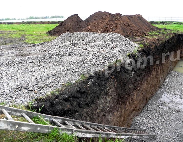 котлован под дренажную яму